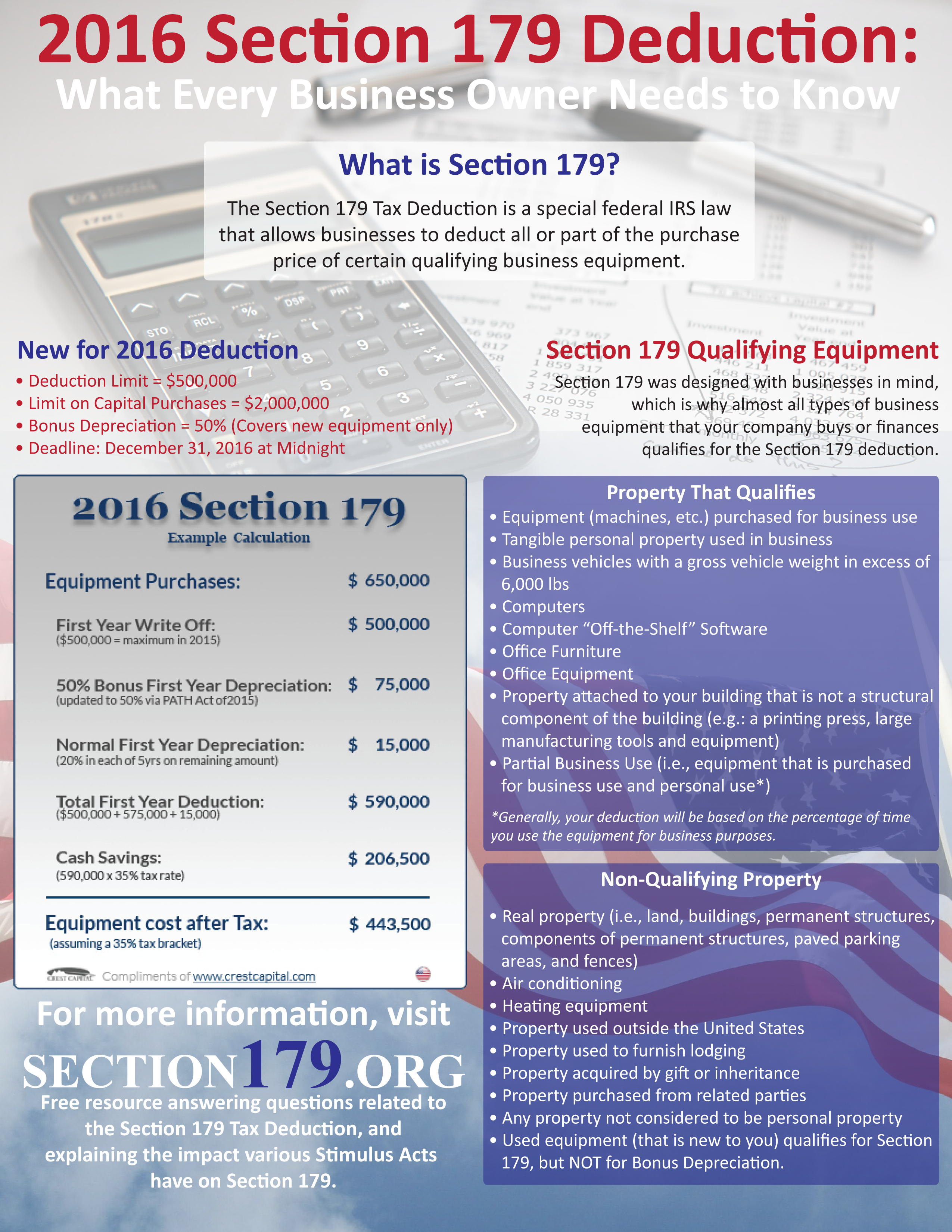 2016 Section 179 Deduction Guide